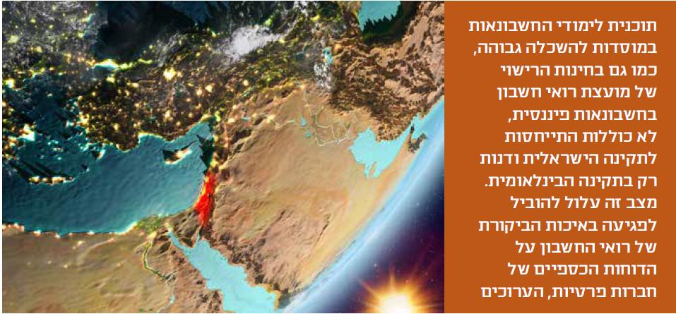 תכניות הלימוד לא כוללות התייחסות לתקינה הישראלית